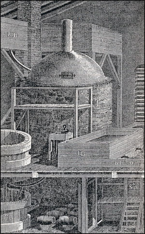 "18th Century Public Brew House (from ""100 Years of Brewing"")"